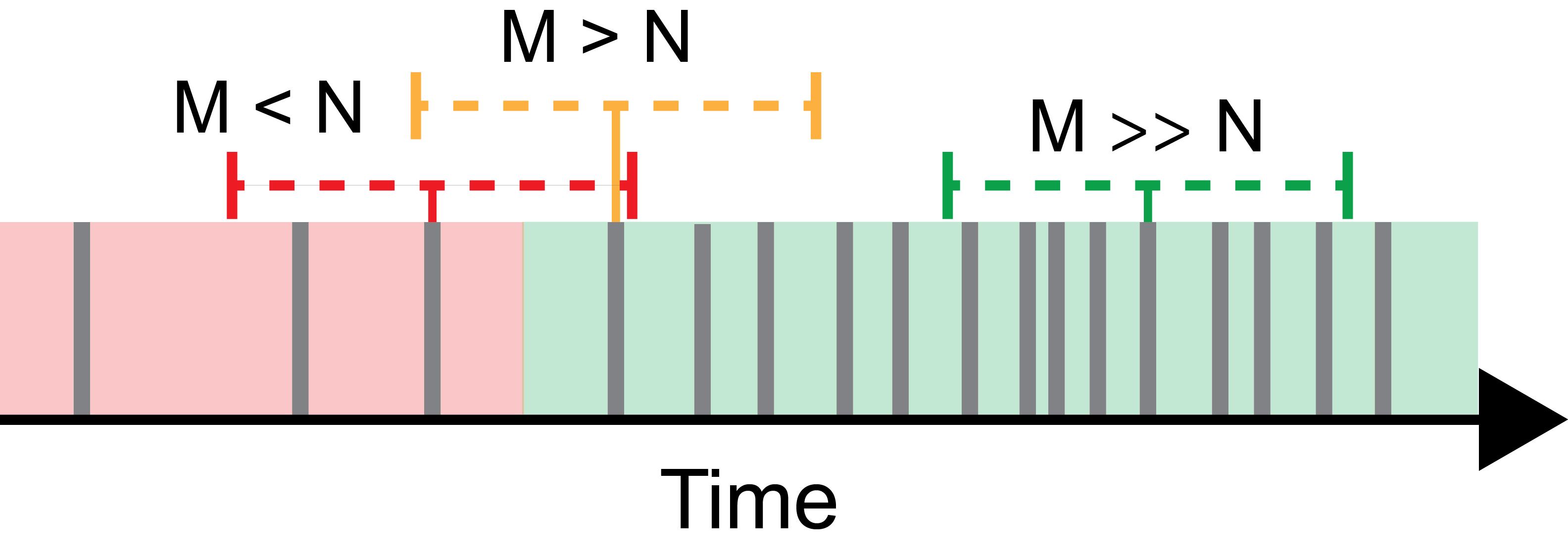 PAM - PIE Analysis with MATLAB — PAM documentation 1 2 documentation